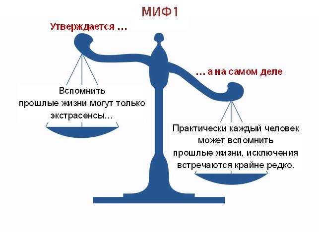 миф 21