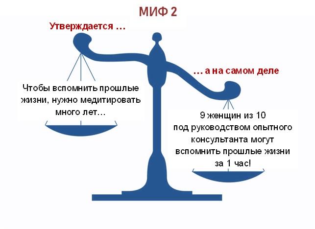 миф 22