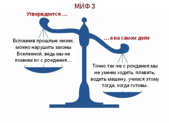 миф 23