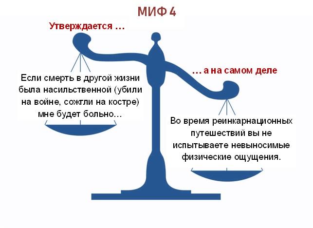 миф 24