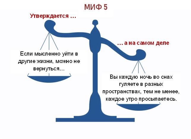 миф 25